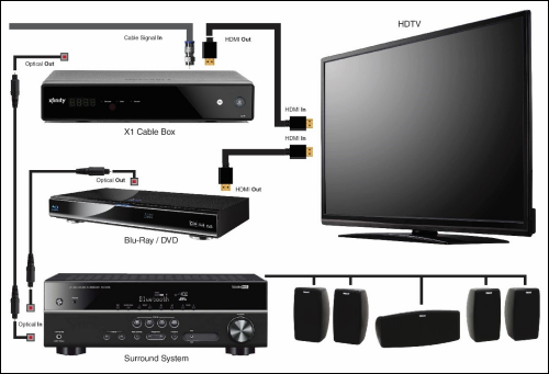 wiring diagrams of tv and home stereo components with av surround  home theater tv wiring diagram #13
