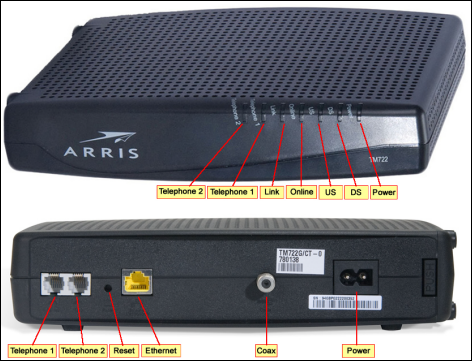 what the lights on your xfinity voice modem mean rh xfinity com comcast business modem wiring diagram Comcast Connection Diagrams