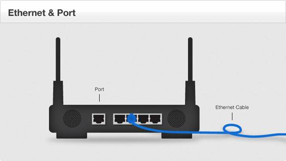 what is home networking? best home network setup 2016 at Home Wired Network Diagram Comcast Router