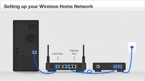 comcast wireless diagram comcast wireless router wiring diagram stfuapp: funny pictures may be nsfw. - ars technica openforum #1