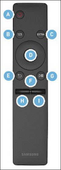 Samsung OneRemote