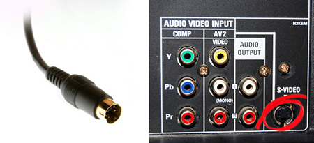 Marvelous Understanding The Connection Types For Your Tv Internet And Voice Wiring 101 Vihapipaaccommodationcom