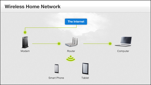 Xfinity Comcast Ethernet Wiring Diagram - Wiring Diagram Web on