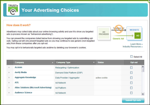 The Your Advertising Choices screen allowing user to opt out of ads from different advertisers.