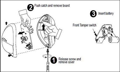 Diagram of how to release screw and remove cover; push catch and remove board; and insert battery.