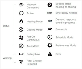 Install Your Zen Thermostat from the Xfinity Home App on