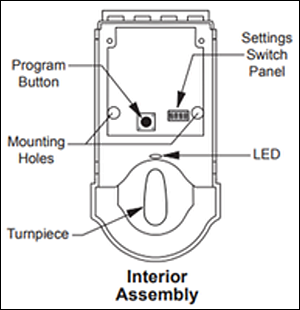 Kwikset Door Lock - Troubleshooting