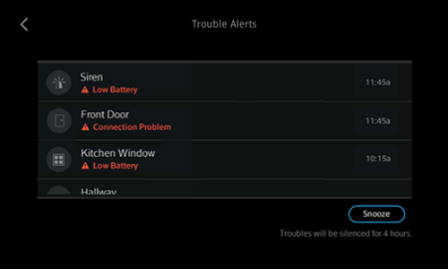 Trouble Alerts screen lists current troubles.