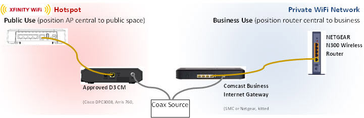 set up and manage your comcast business private wifi netgear router rh business comcast com