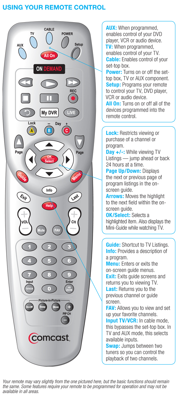 Control multiple devices with a Comcast universal remote | Comcast